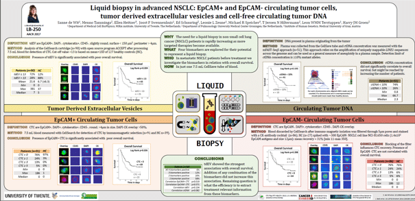 Liquid biopsy in advanced NSCLC: EpCAM+ and EpCAM-circulating tumor cells, tumor derived extracellular vesicles and cell-free circulating tumor DNA