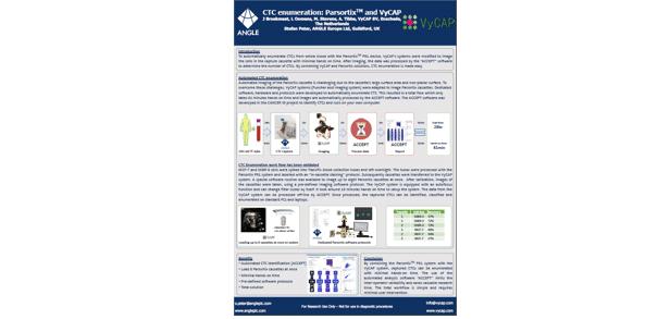 CTC enumeration: Parsortix and VyCAP