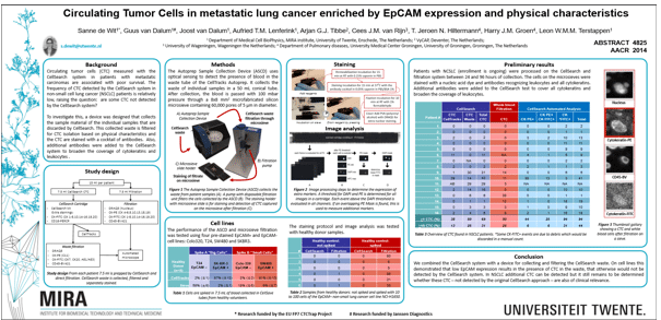 Circulating Tumor Cells in metastatic lung cancer enriched by EpCAM expression and physical characteristics