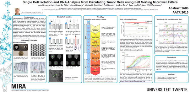Single cell isolation and DNA analysis from circulating tumor cells using self-sorting nanowell plates